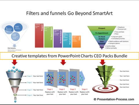 Creative Alternatives To Smartart Funnel And Filter Diagrams From