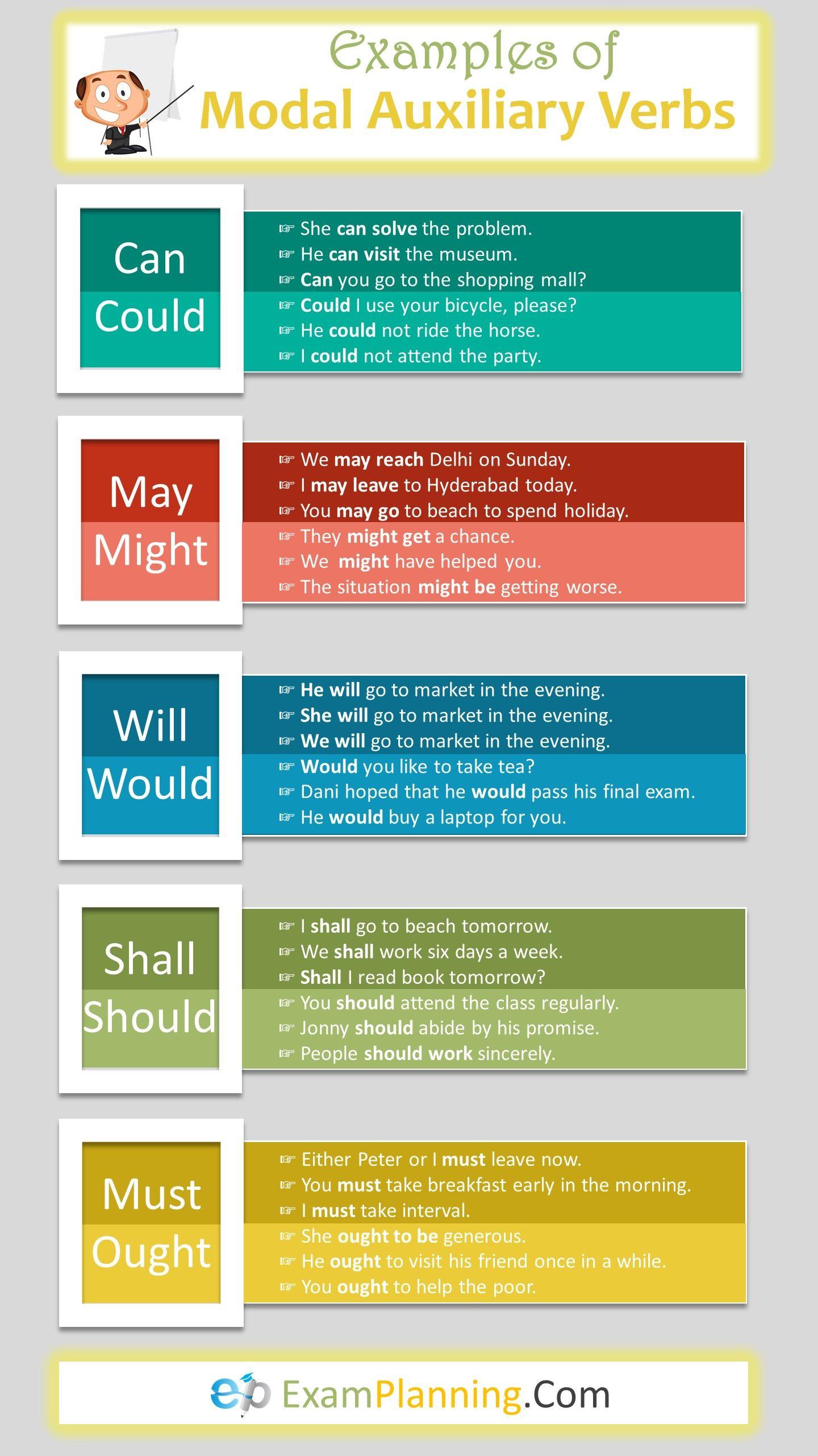 33 Examples Of Modal Auxiliary Verbs English Grammar English Verbs English Language Teaching [ 2560 x 1440 Pixel ]