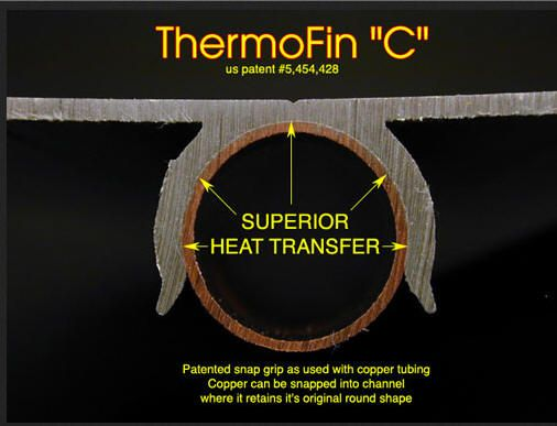 Making Buying And Evaluating Heat Absorbing Fins For Solar
