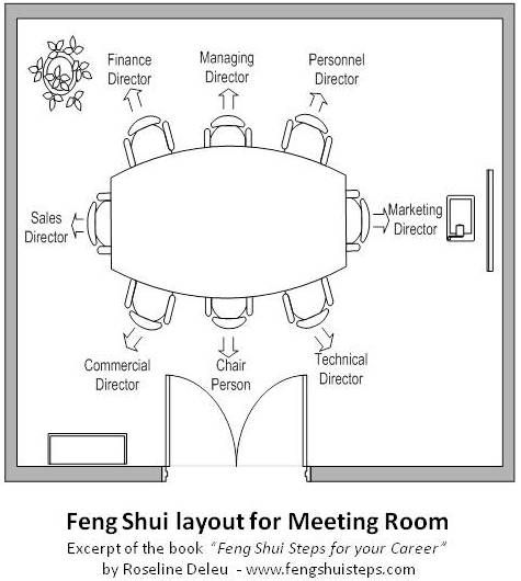 Feng Shui Layout For A Meeting Room - Google Search