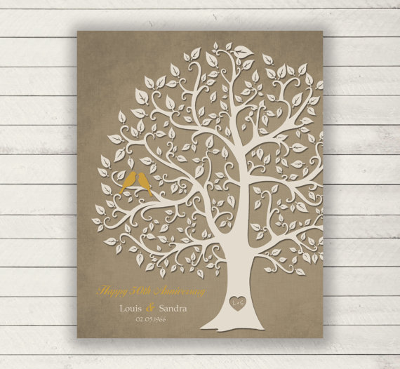 Parents Wedding Anniversary Gift Ideas: 50th Wedding Anniversary Gift