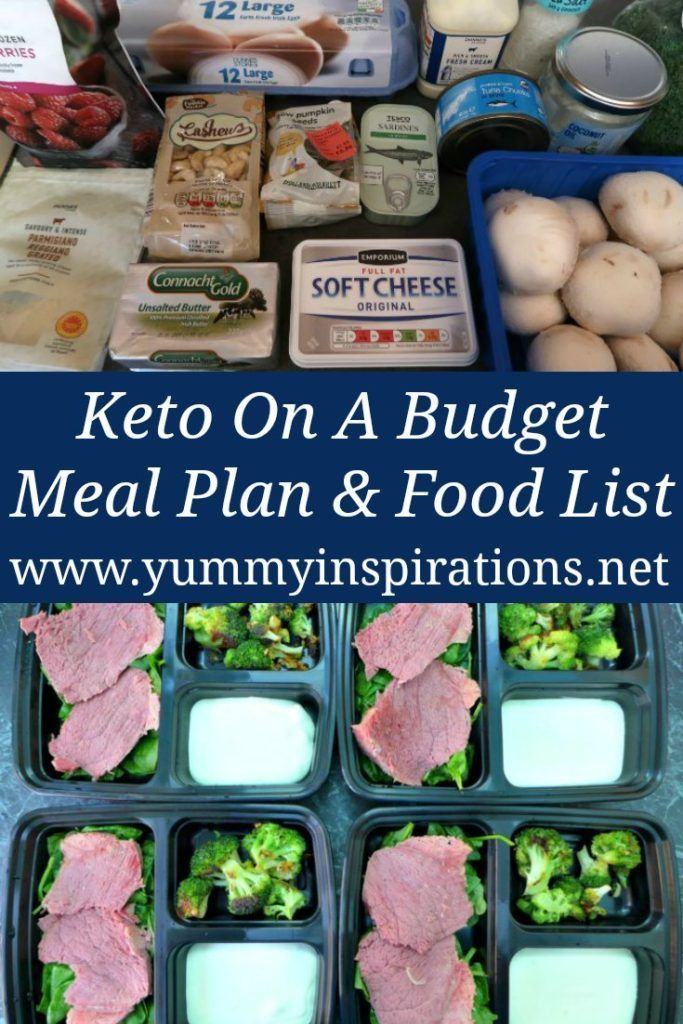 Keto Budget Meal Plan Low Carb Recipes Grocery List For Beginners In 2020 Budget Meal Planning Keto Meal Prep Keto Meal Plan