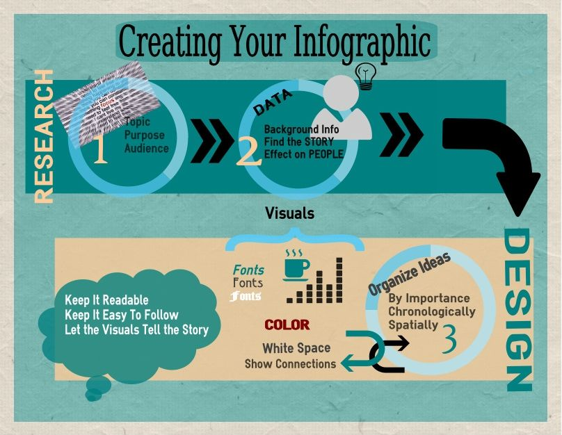 designing infographics: the handout | infographics stuff, Powerpoint templates