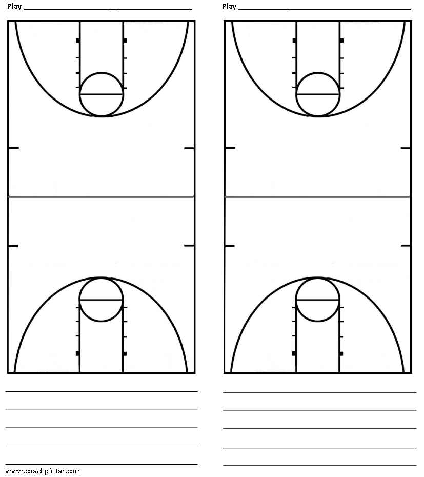 Basketball Court Diagrams For Drawing Up Plays And Drills Wiring Diagram