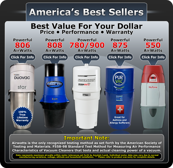 Best Whole House Central Vacuum For Your Home Central Vacuum System Central Vacuum Central Vacuums