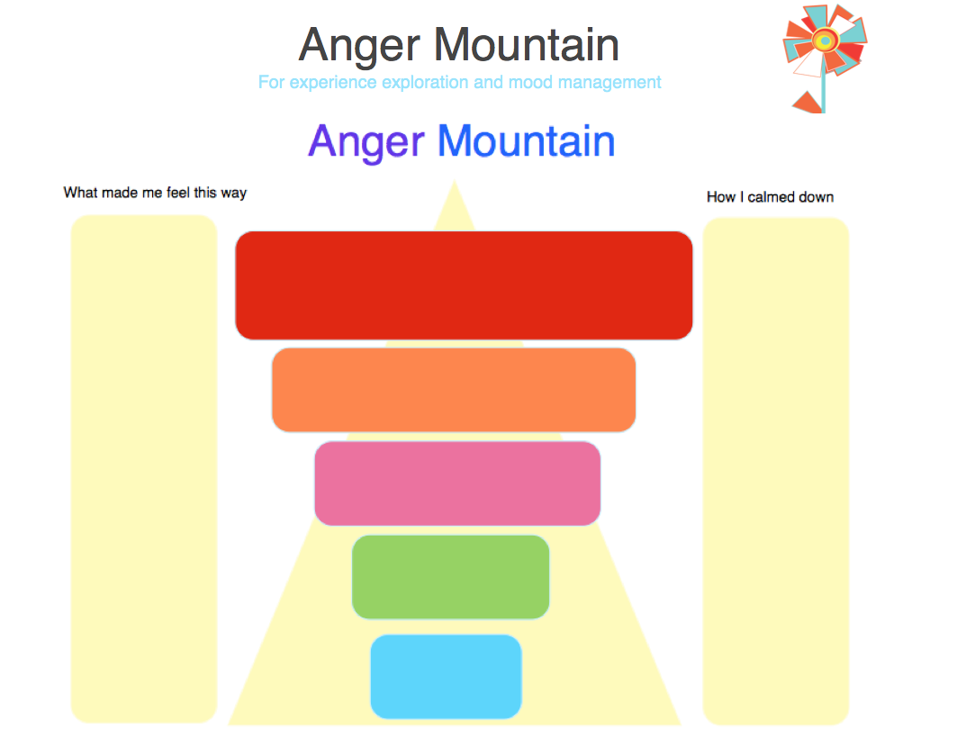 Anger Mountain Self Regulation Tool