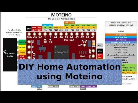 All about Moteino | LowPowerLab