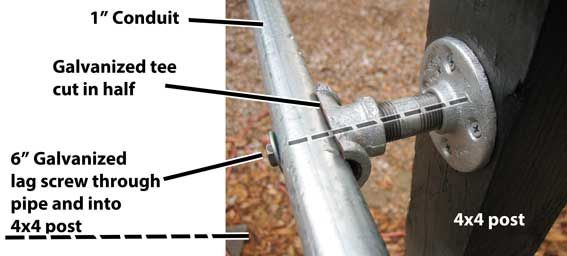 Pin On Yard Decking | Gas Pipe Stair Railing