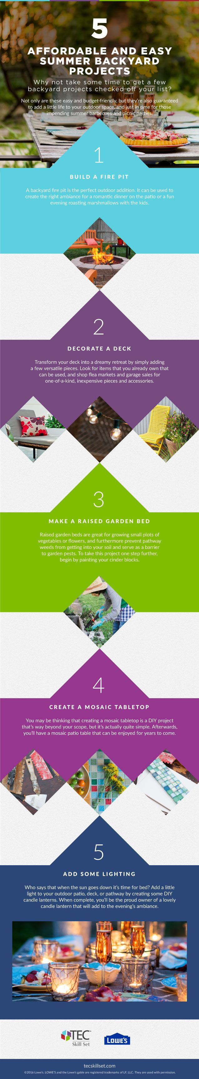 5 easy and affordable summer backyard projects blog cortili e