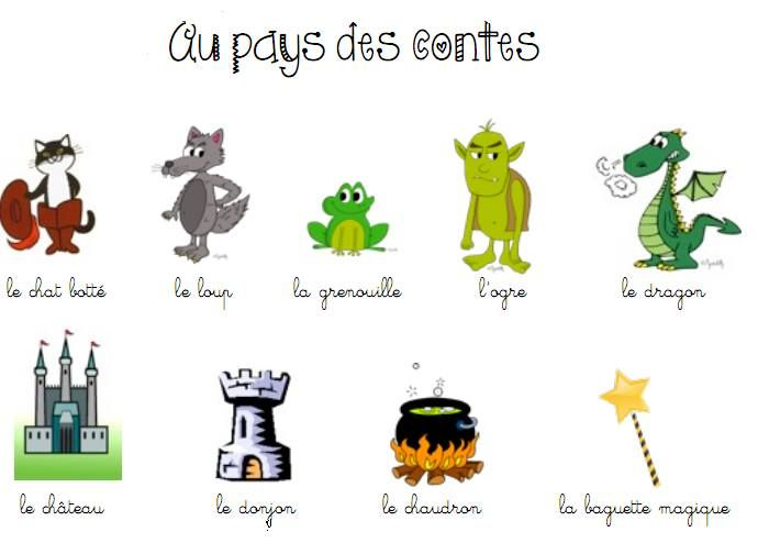 Au Pays Des Contes Faire Un Mobile Pour Le Coin Lecture Teaching French French Teaching Resources French For Dummies