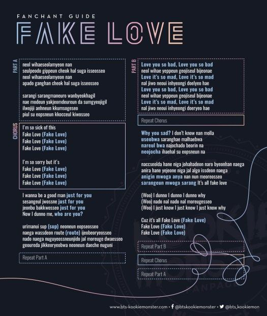 Fake Love Wallpapers: Fake Love (Romanization) - Fanchant Guide