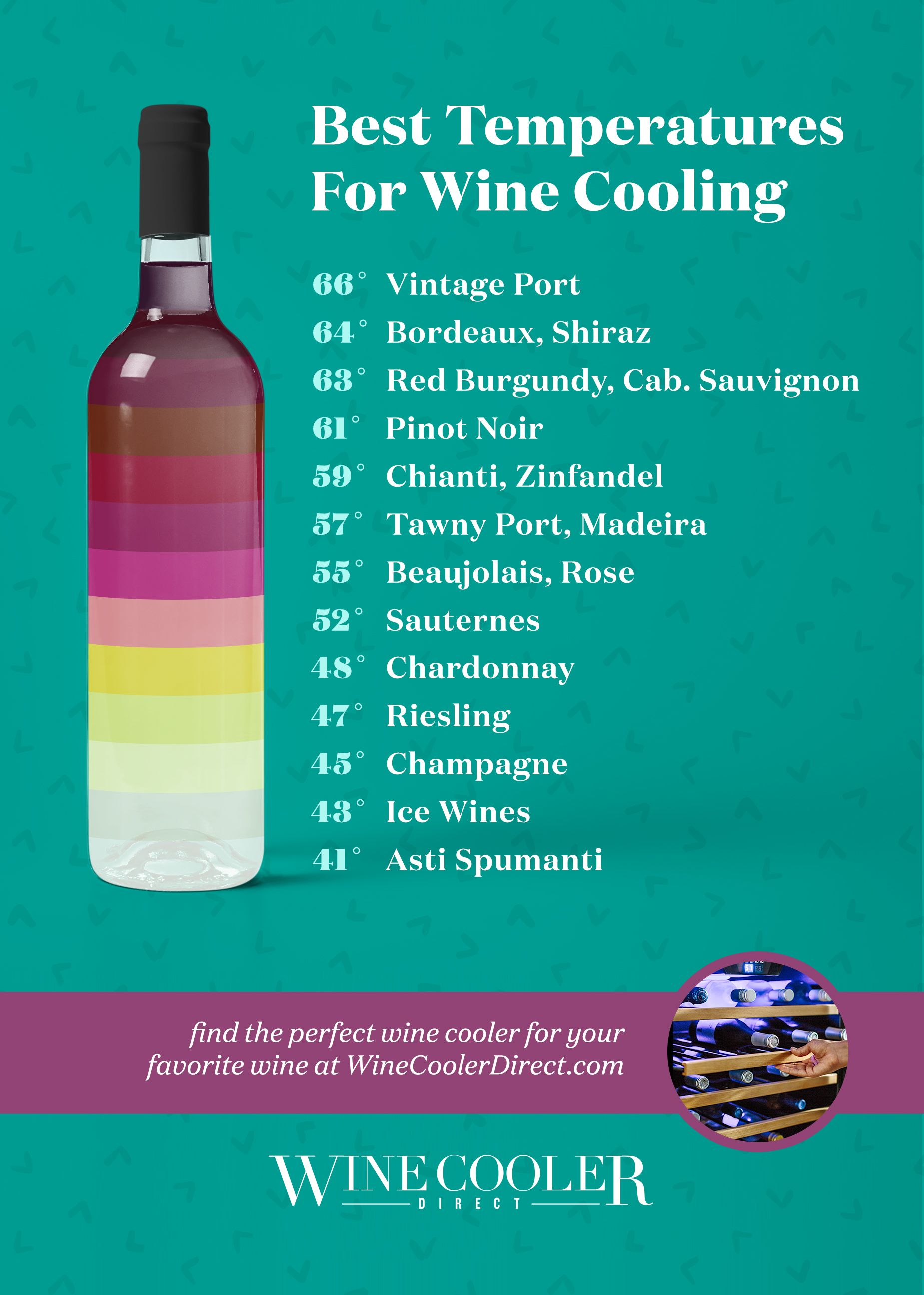 Find The Perfect Wine Cooler For Your Favorite Wine At Winecoolerdirect Com Wine Recipes Wine Tasting Party Wine Food Pairing