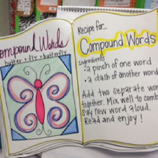 Compound Words Love This Just Maybe Add More Examples Than Butterfly