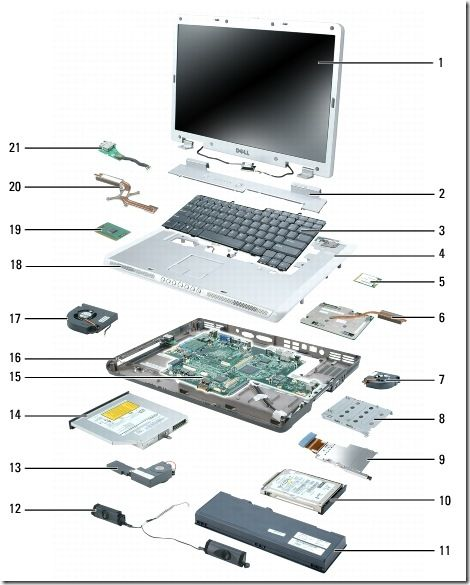 Please visit httpsopriscomputerparts to see more related computer repair publicscrutiny Image collections