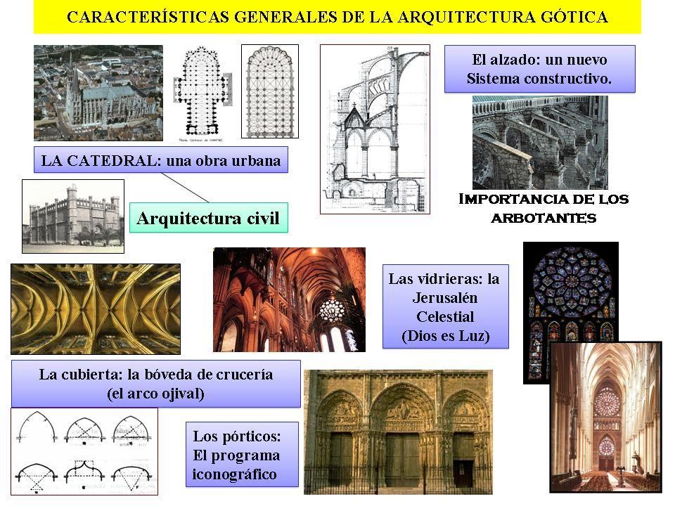 Arte Gótico Gothic Art Art Medieval