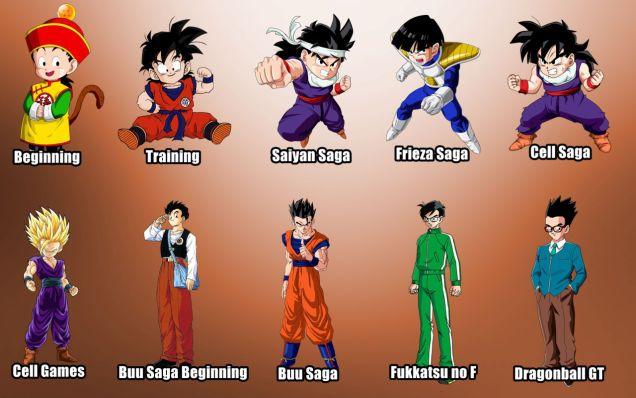 The Evolution Of Dragon Ball Characters Dragon Ball Art Dragon Ball Z Dragon Ball Super Goku