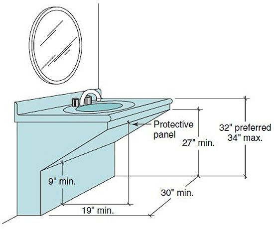 Public Bathroom Sink Dimensions ada bathroom sinks | if you use the dimensions the way it is shown