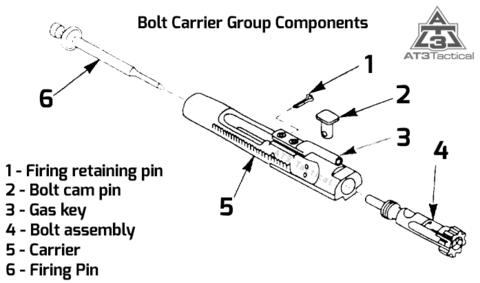 Pin on Black Guns
