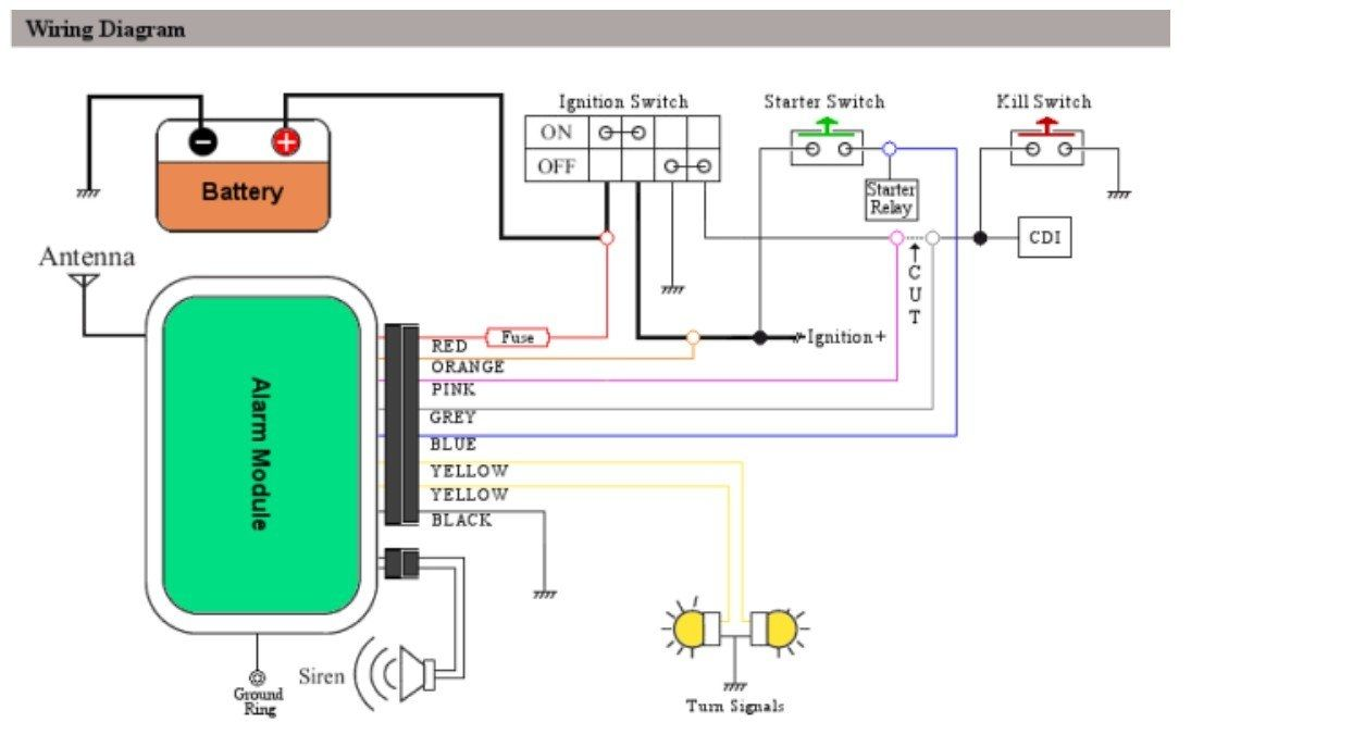 remote start wiring diagrams free on download wirning within