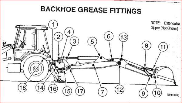 Case L Series 580l 580sl 580 Super L 590 Super L 590sl Loader Backhoe Operators Instruction Manual Backhoe Manual Instruction