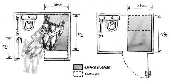 accessibilit b timent bhc neufs caract ristiques des logements en rez de chauss e. Black Bedroom Furniture Sets. Home Design Ideas