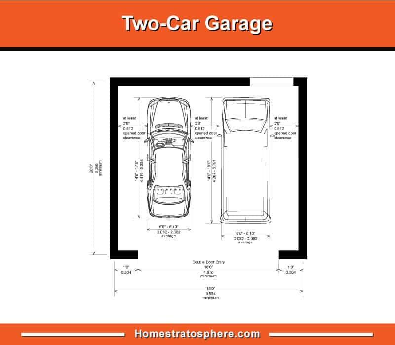 Standard Garage Dimensions For 1 2 3 And 4 Car Garages Diagrams Garage Dimensions Garage Door Dimensions Car Garage
