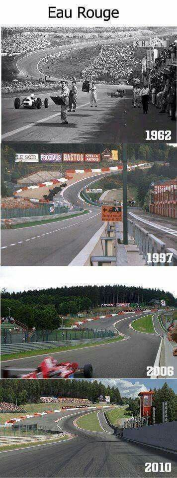 Epingle Par Tintin26 Sur Spa Francorchamps Circuit De Spa