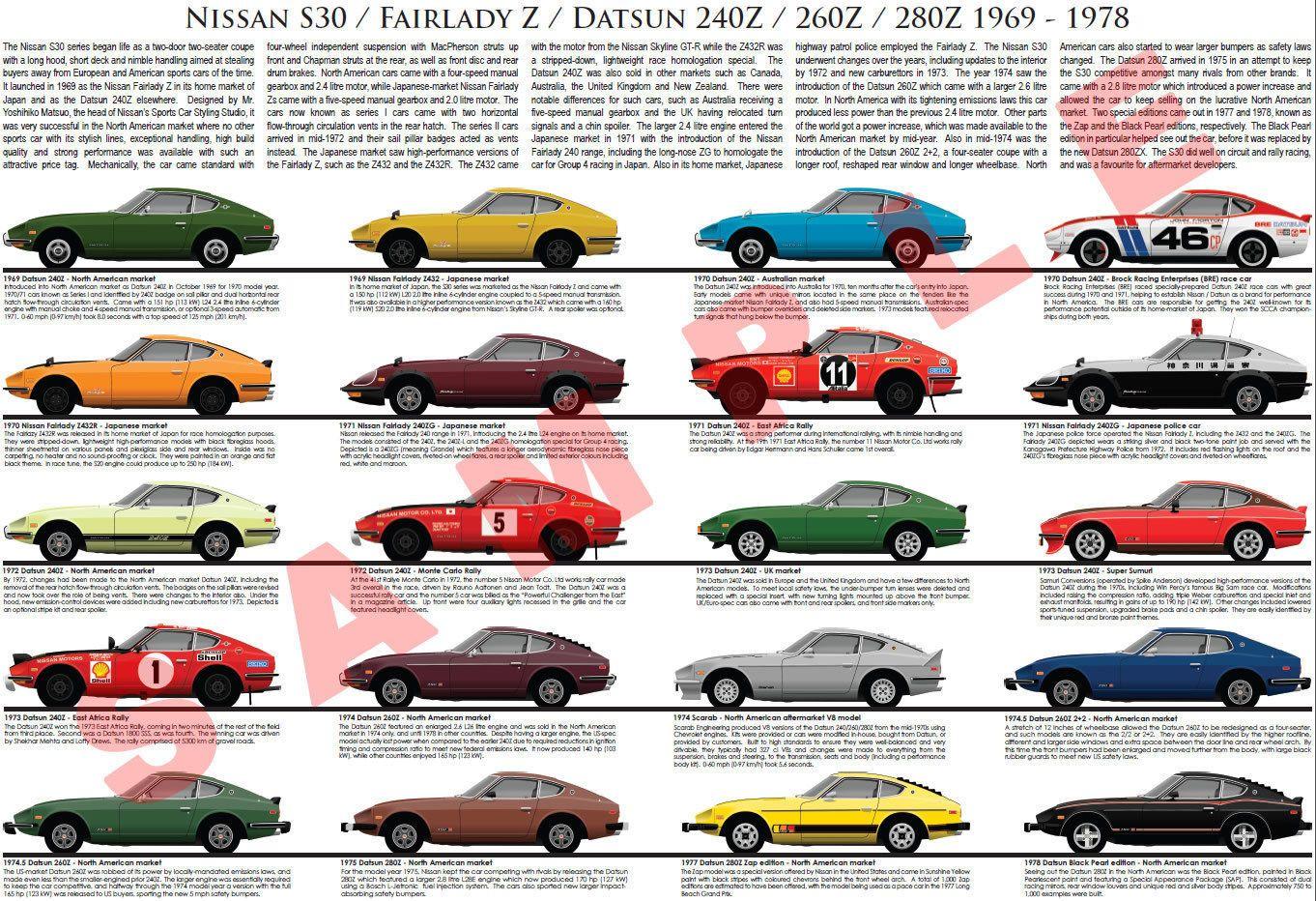 Datsun 240z Nissan Fairlady Z Model Chart Poster Bre Big Sam 1973 Wiring Diagram Http Ebaycom Itm