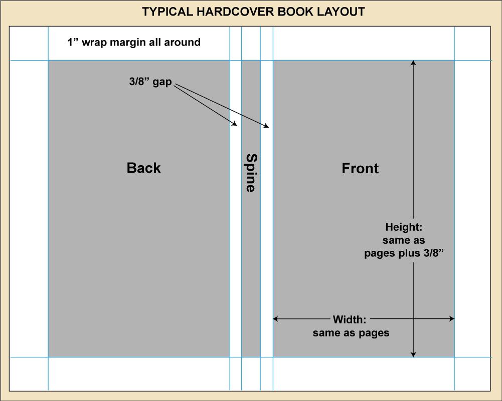 Do it yourself hardcover bookbinding bookbinding layouts and diy do it yourself hardcover bookbinding solutioingenieria Gallery