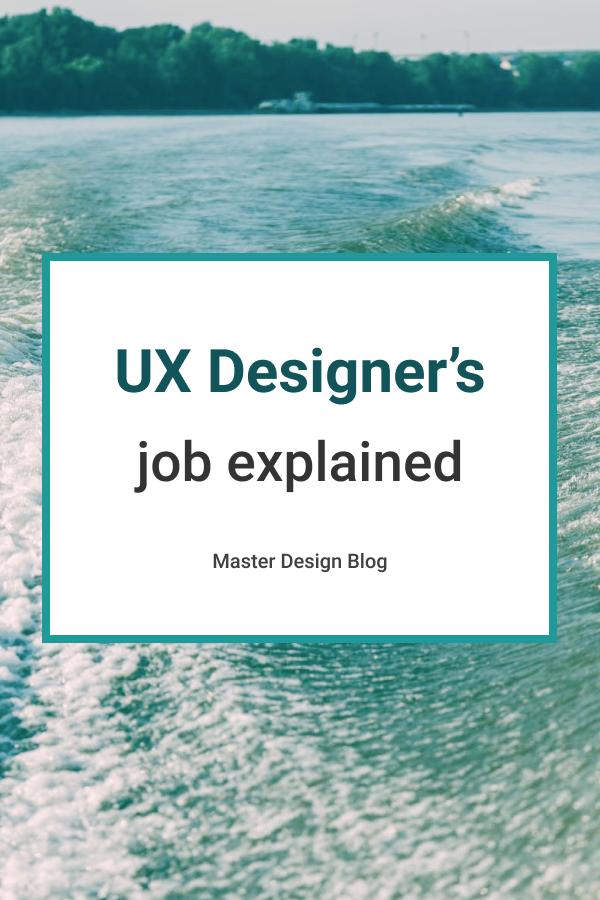 Ux Designer Job Description Explained Design Jobs Ux Design