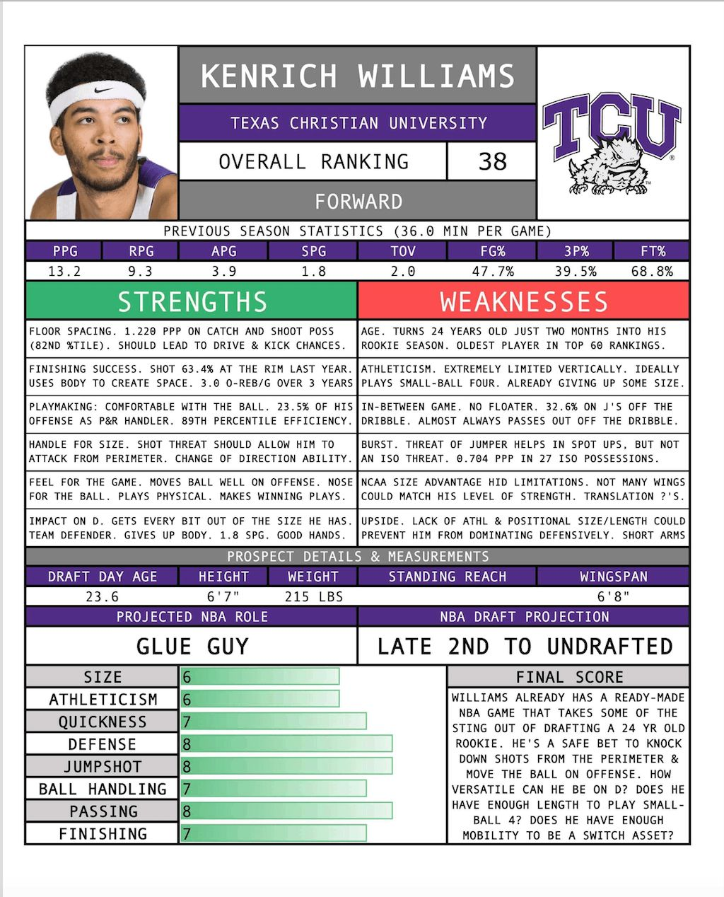 21 Nfl Draft Strengths And Weaknesses - th21 Regarding Basketball Player Scouting Report Template