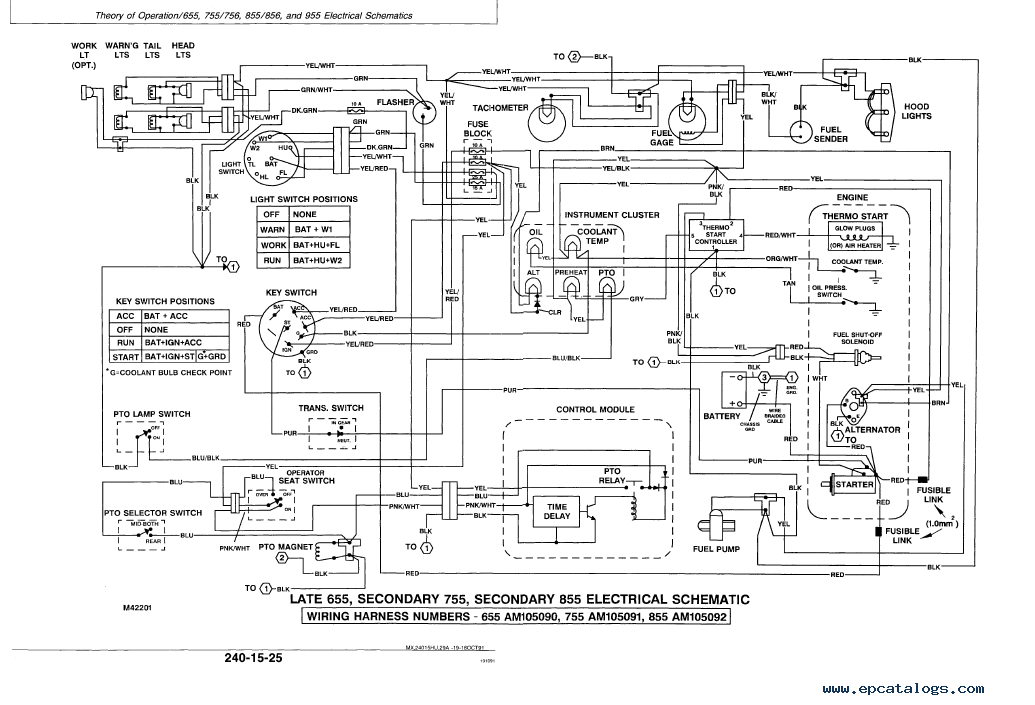 john deere 655 wiring diagram all kind of wiring diagrams u2022 rh viewdress com John Deere Ignition Switch Diagram John Deere 265 Schematic