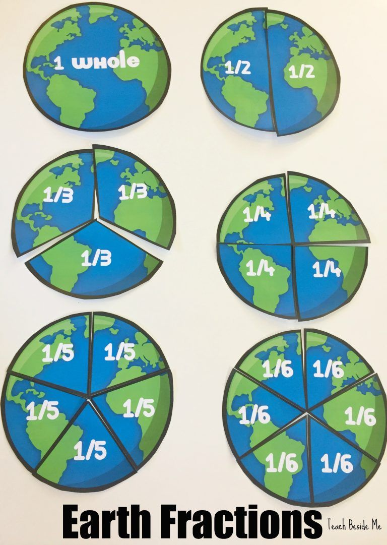 Earth Fractions | Earth, Math and Activities