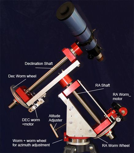 Homemade Equatorial Mount Diy Astrophotography Diy Telescope