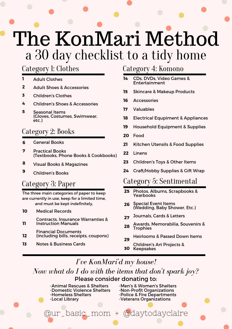 Free Printable Konmari Checklist Konmari With Claire My Konmari