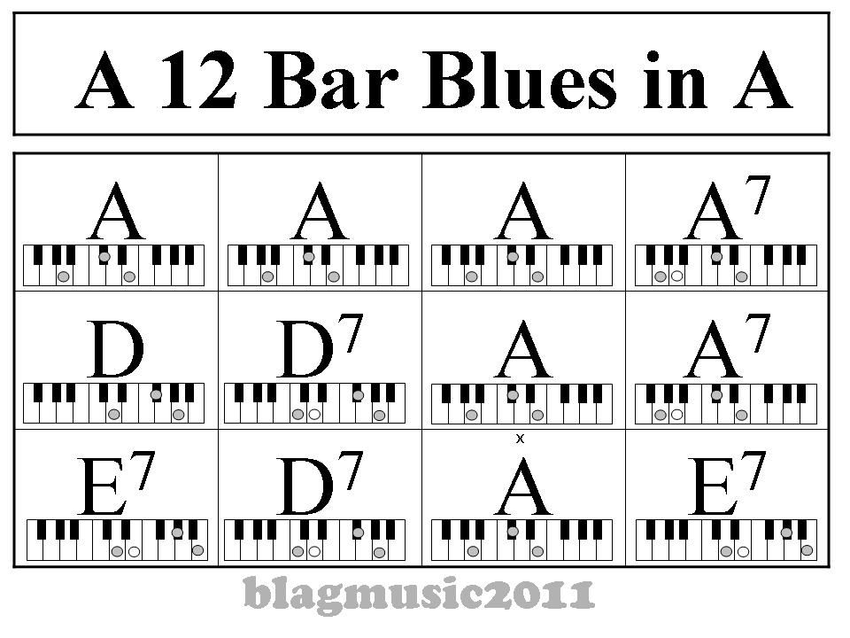 piano jazz chords chart - Google Search | Music and Instruments ...