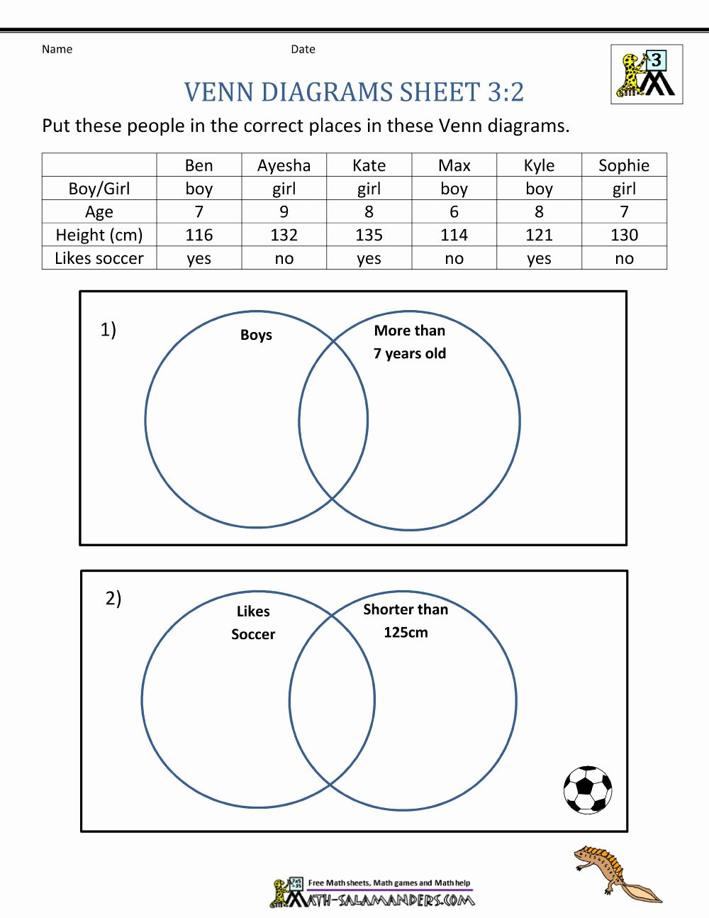 6 Venn Diagram Word Problems With 3 Circles In 2020 Manual Guide