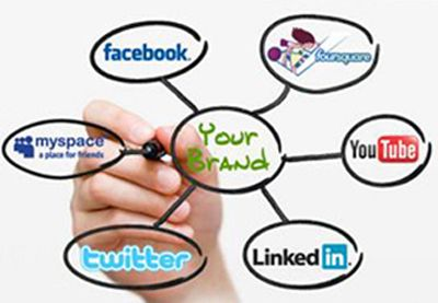 Single Best Social Media Strategy Revealed  HttpSwelldomains