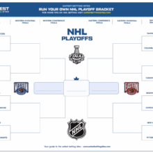 Nhl Playoffs 2019 Bracket Printable Pdf Nhl Playoffs Nhl Bracket Nhl