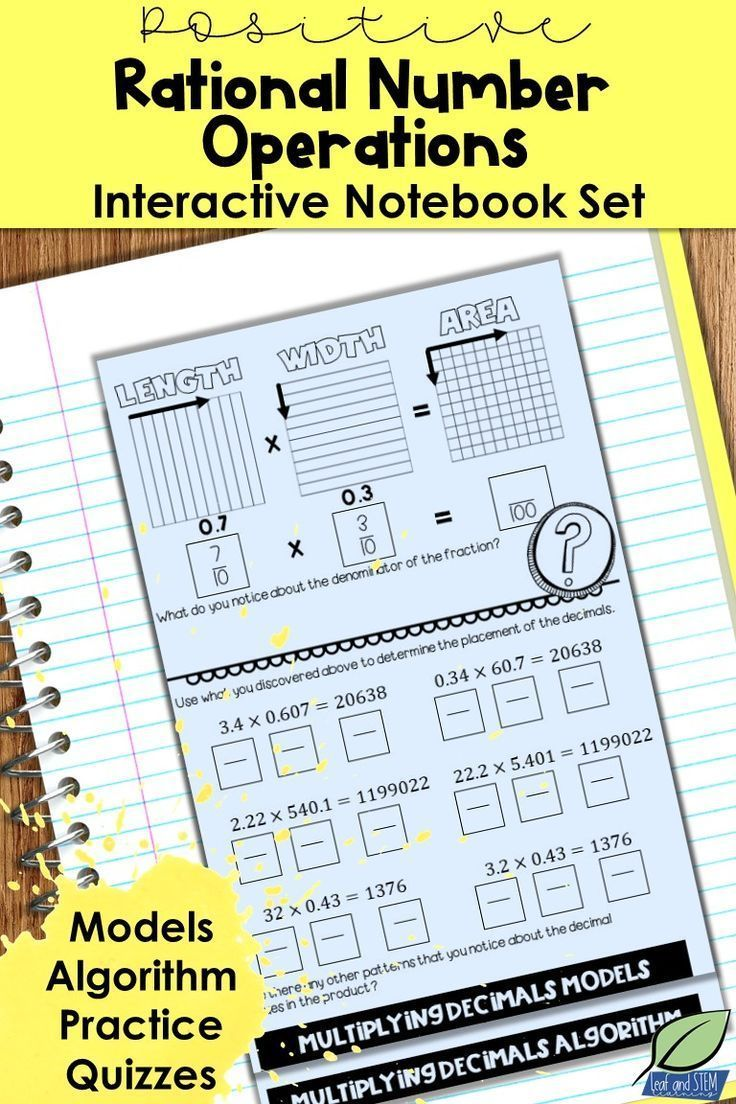 Fresh Ideas - Positive Rational Number Operations Interactive Notebook