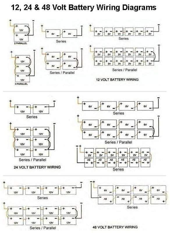 pin by robert ray sackett on gardening pinterest solar rh pinterest com