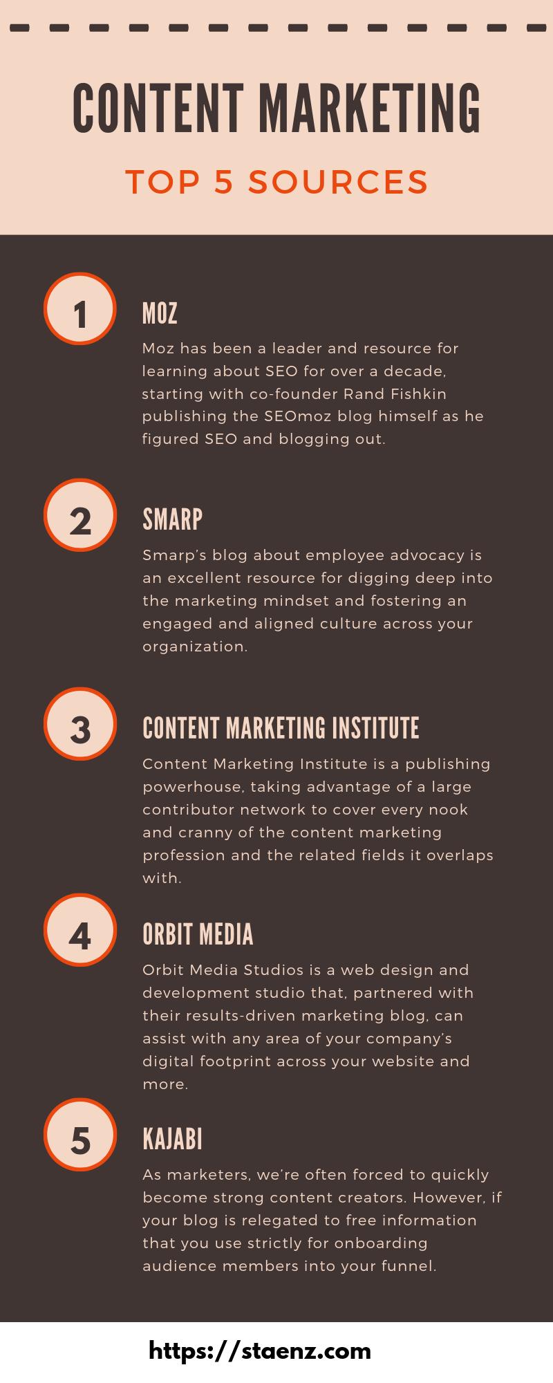 Digital Marketing Course | Best Digital Marketing Course in