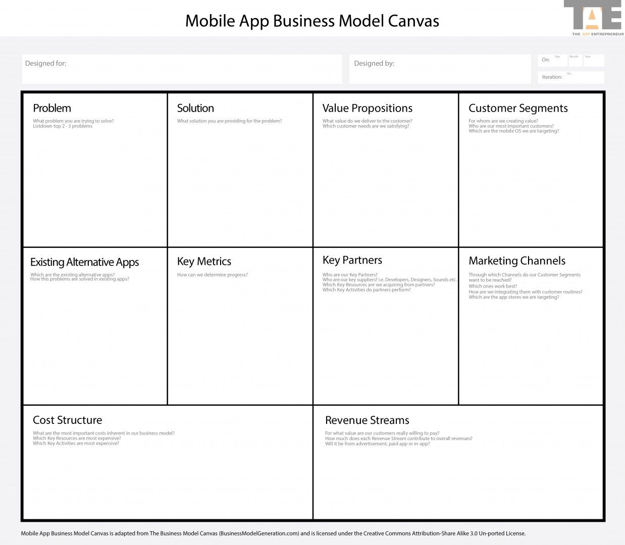 App Business Model Canvas With Images Business Model Canvas