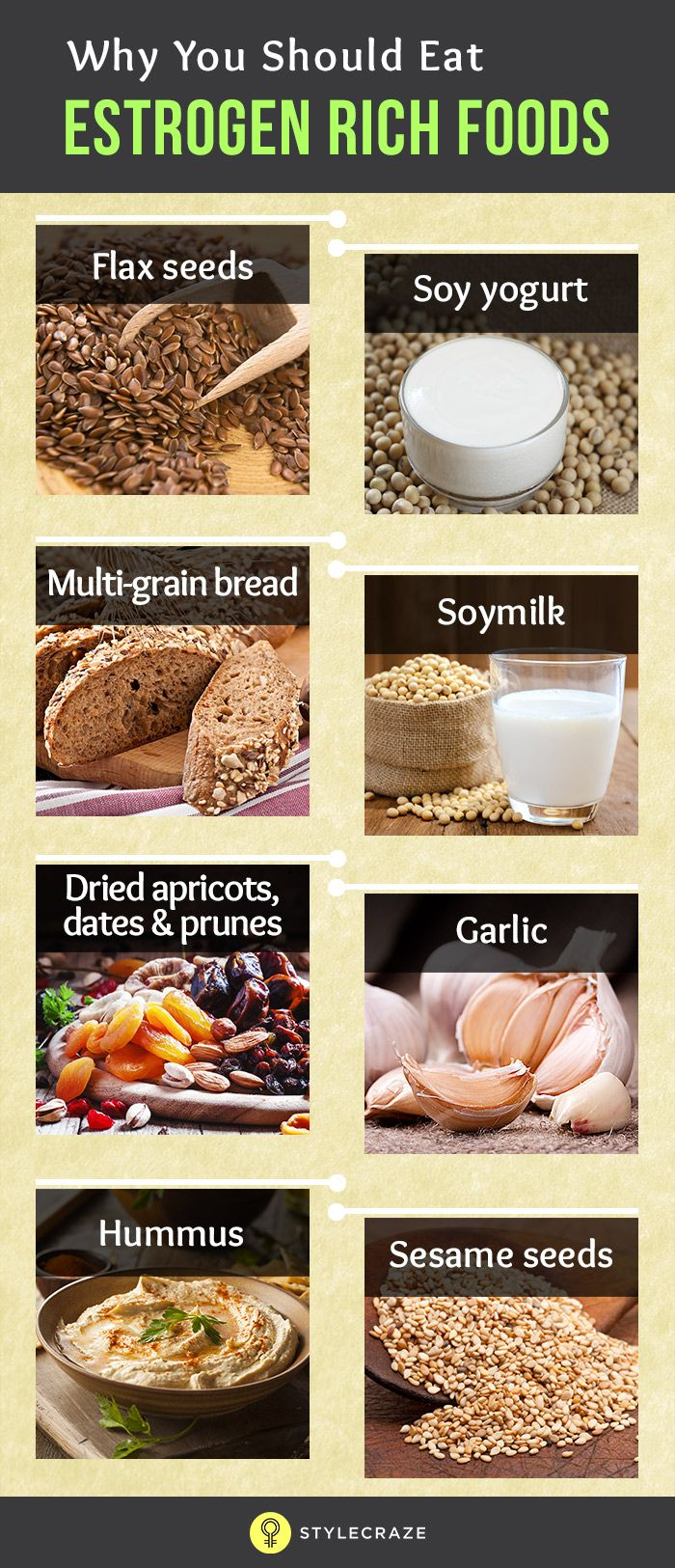 Top 20 Estrogen Rich Foods You Should Include In Your Diet Healthy