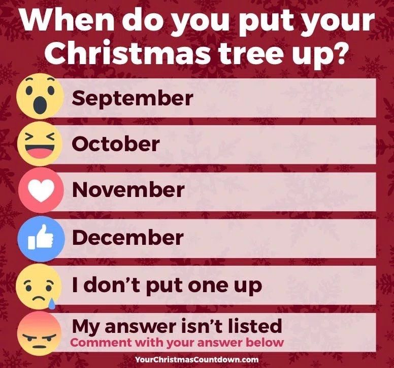 Roll Call Christmas Shopping Emojis In 2020 Interactive Posts Interactive Facebook Posts Social Media Party
