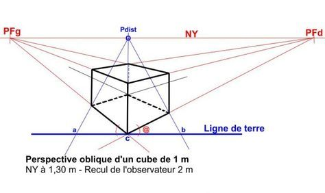 PERSPECTIVE OBLIQUE des CUBES Perspective, Cube and Croquis