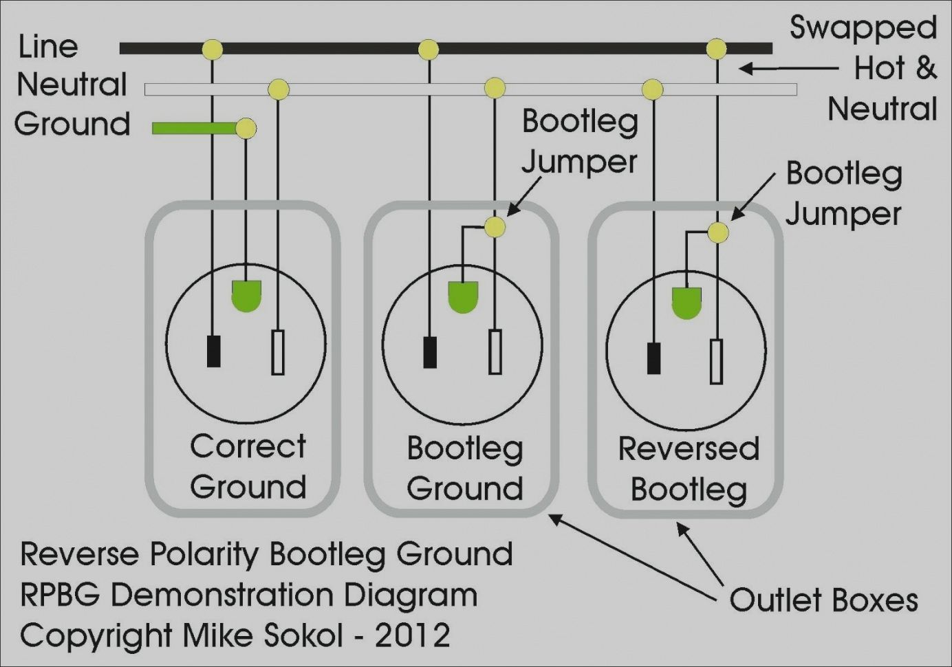 11 Wiring Diagram For 220 Volt Dryer Outlet References