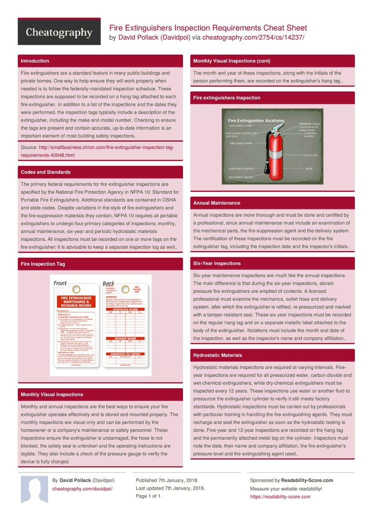 Pin by Cheatography on Cheat Sheets   Cheat sheets, Fire