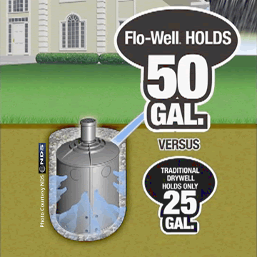 Flo well flow well dry wells flow well presents a very for Simple drainage system