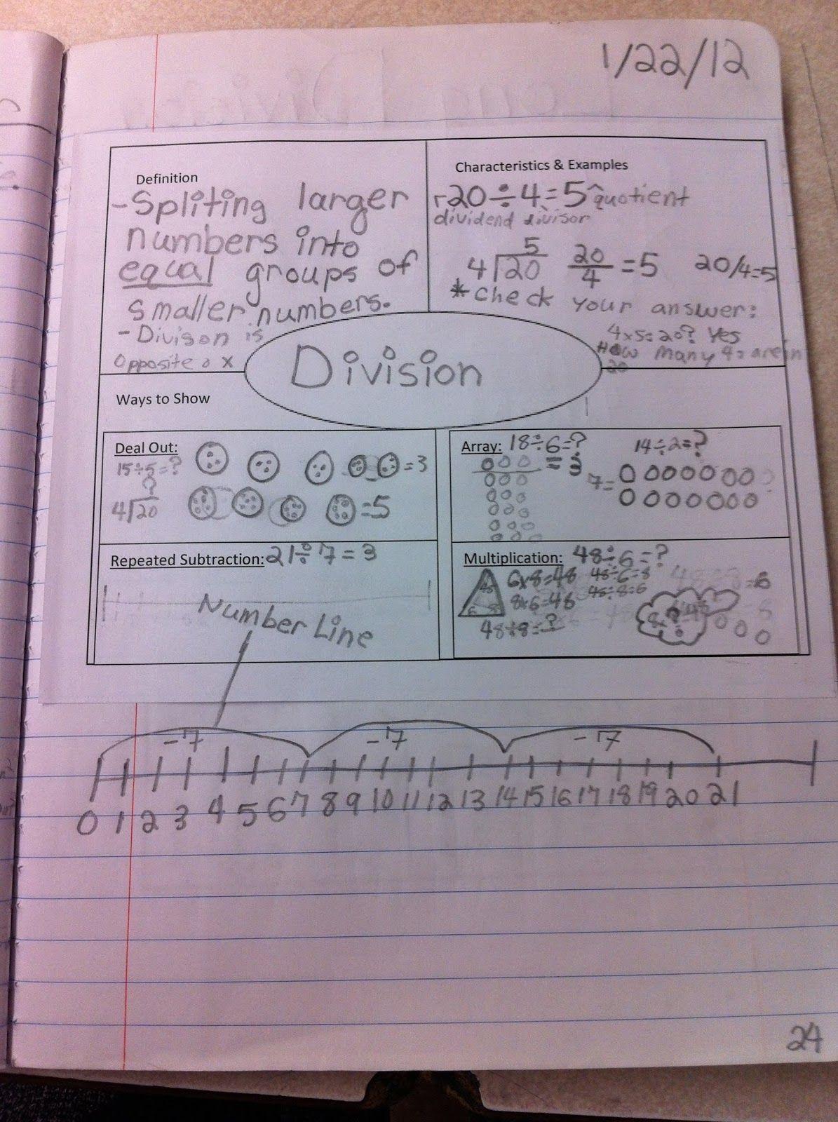 Math Workshop Adventures 3rd Grade Classroom Teacher